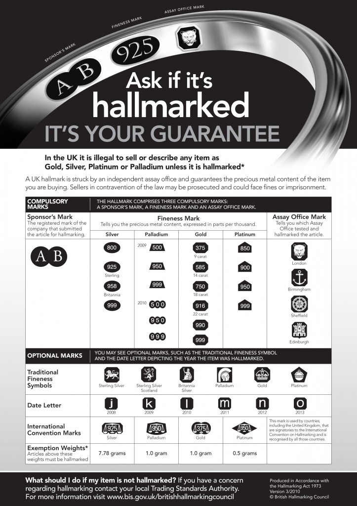 British Hallmarking Dealers Notice